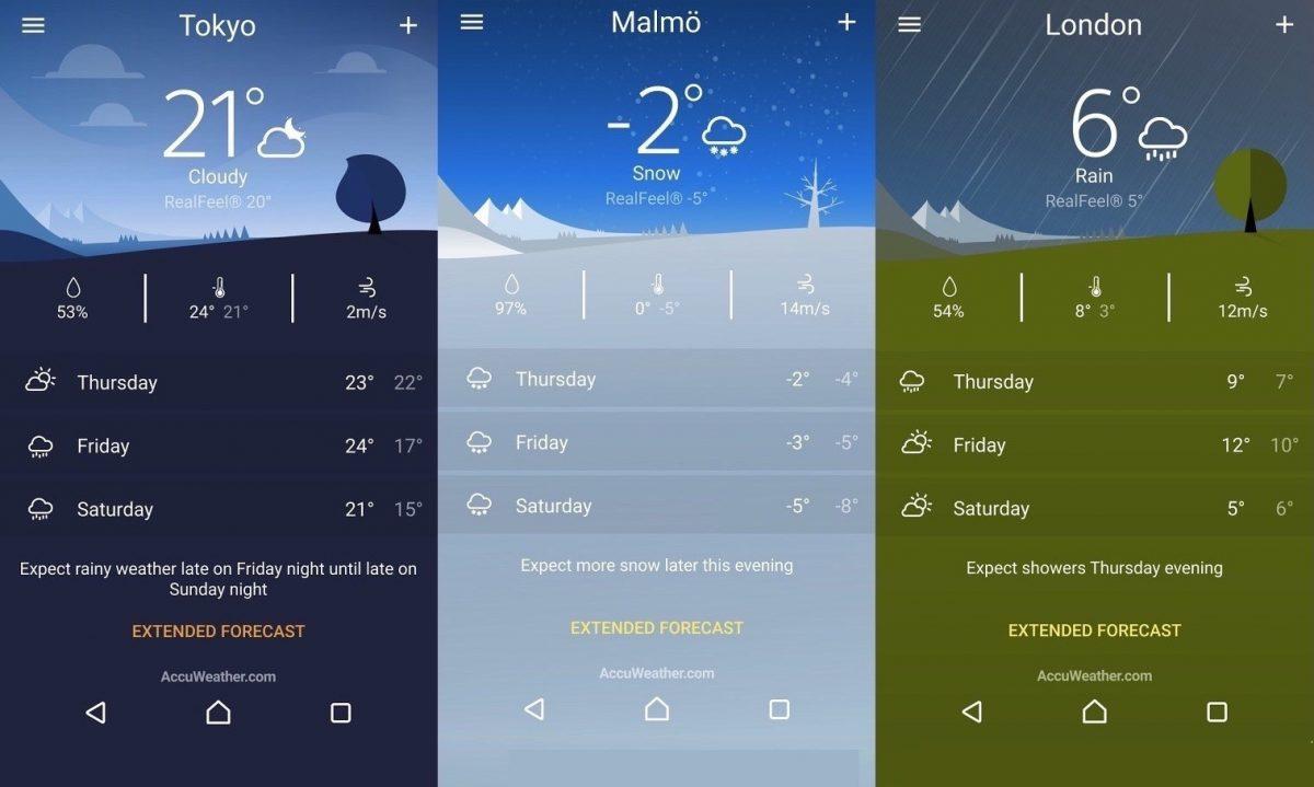 Aplikasi Weather yang Cukup Berguna Untuk Menemani Mudikmu